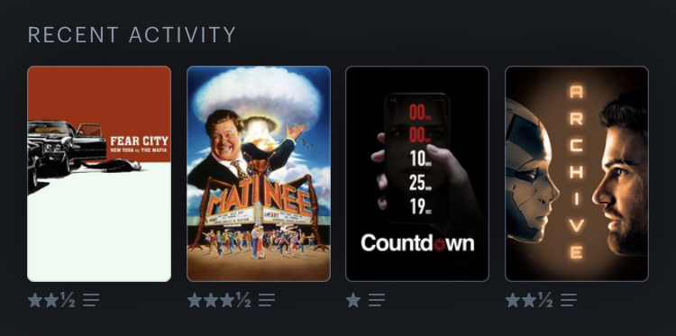 Recent Activity on Letterboxd
